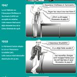 Le Revenu de Base Inconditionnel suite logique de l'histoire des droits sociaux en Suisse